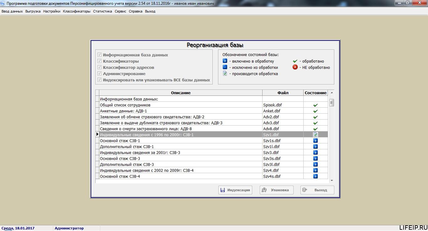 Процесс реорганизации базы СПУ ОРБ